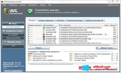 Screenshot AVG Windows 8